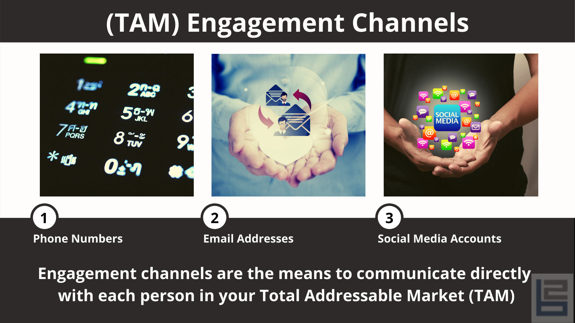 Engagement Channels
